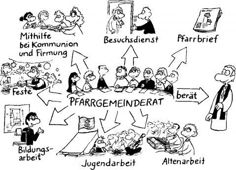 © Foto: Pfarrbriefdienst IMAGE Bergmoser und Höller Verlag Aachen In: Pfarrbriefservice.de