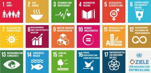 SDGs (UN)