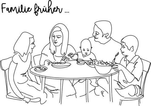 Familie früher ...  (© Foto: KFV-Kärnten/Ladstätter)