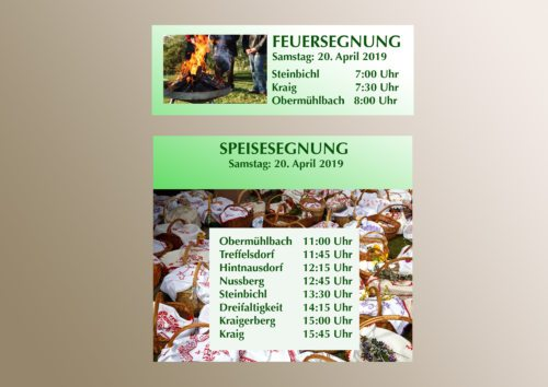Feuerweihe & Speisensegnungen Foto: Anton Wieser